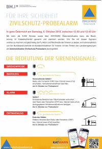 Zivilschutz-Probealarm 2018